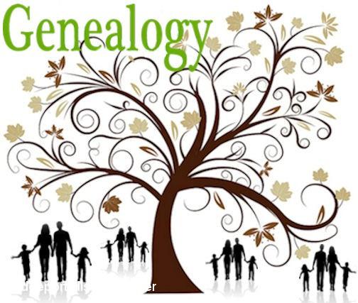 Genealogy Basics: How to Get Started