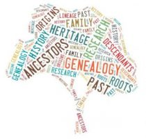 Genealogy Instructional Videos